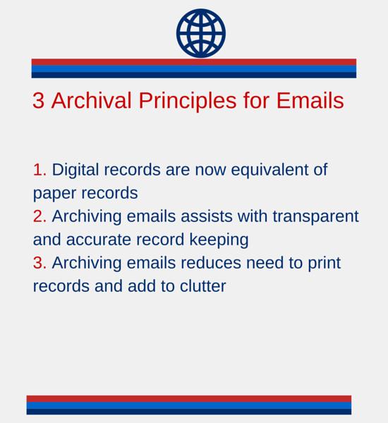archival principles